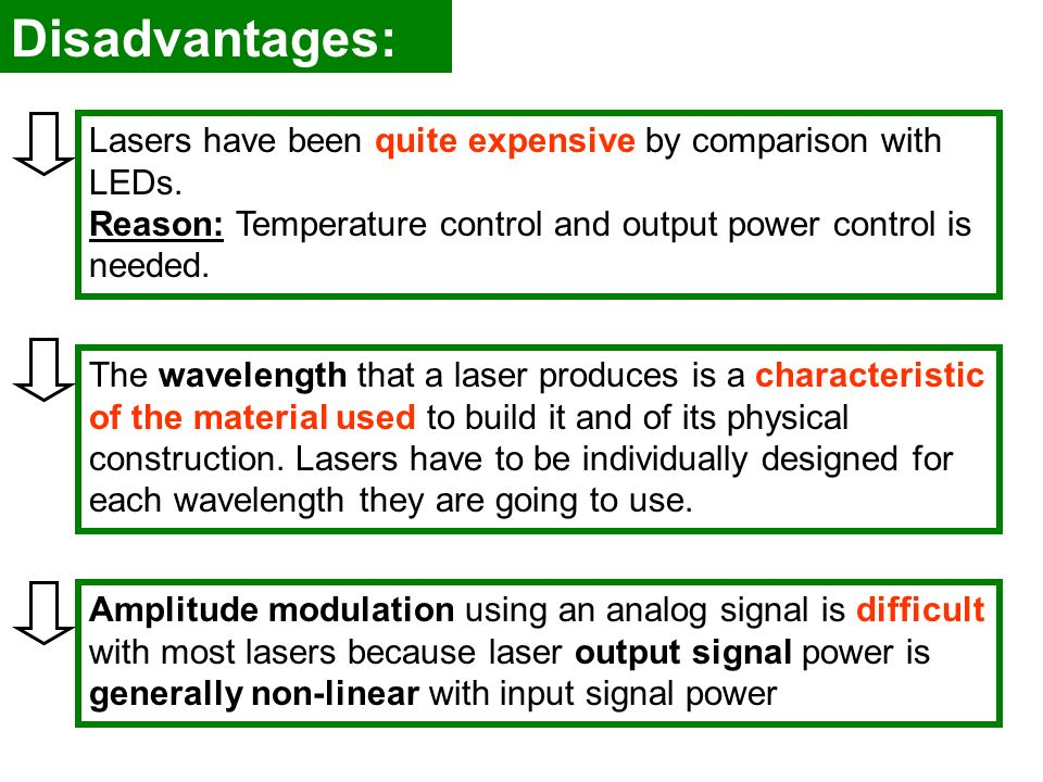 Disadvantages: Lasers have been quite expensive by comparison with LEDs. Reason: Temperature control and output power control is needed.