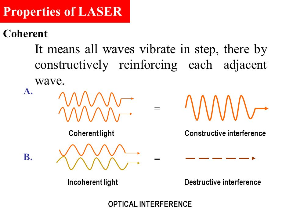 Properties of LASER Coherent. It means all waves vibrate in step, there by constructively reinforcing each adjacent wave.