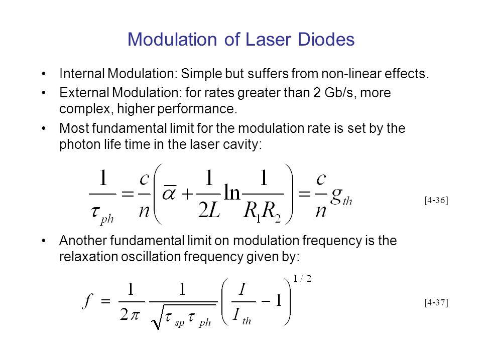 Modulation of Laser Diodes