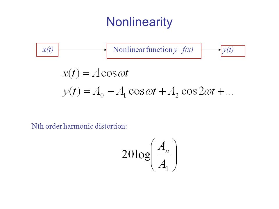 Nonlinearity x(t) Nonlinear function y=f(x) y(t)