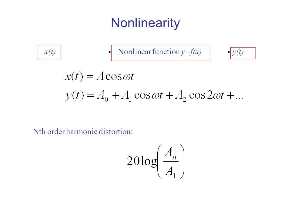 Nonlinearity x(t) Nonlinear function y=f(x) y(t)