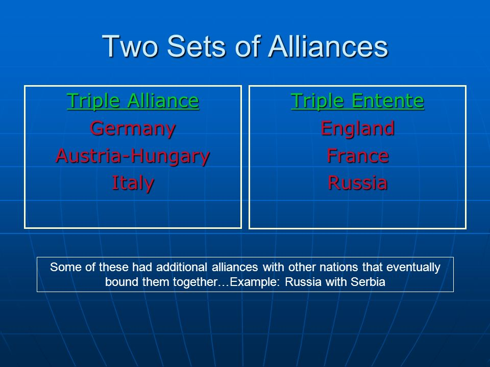 Two Sets of Alliances Triple Alliance Germany Austria-Hungary Italy