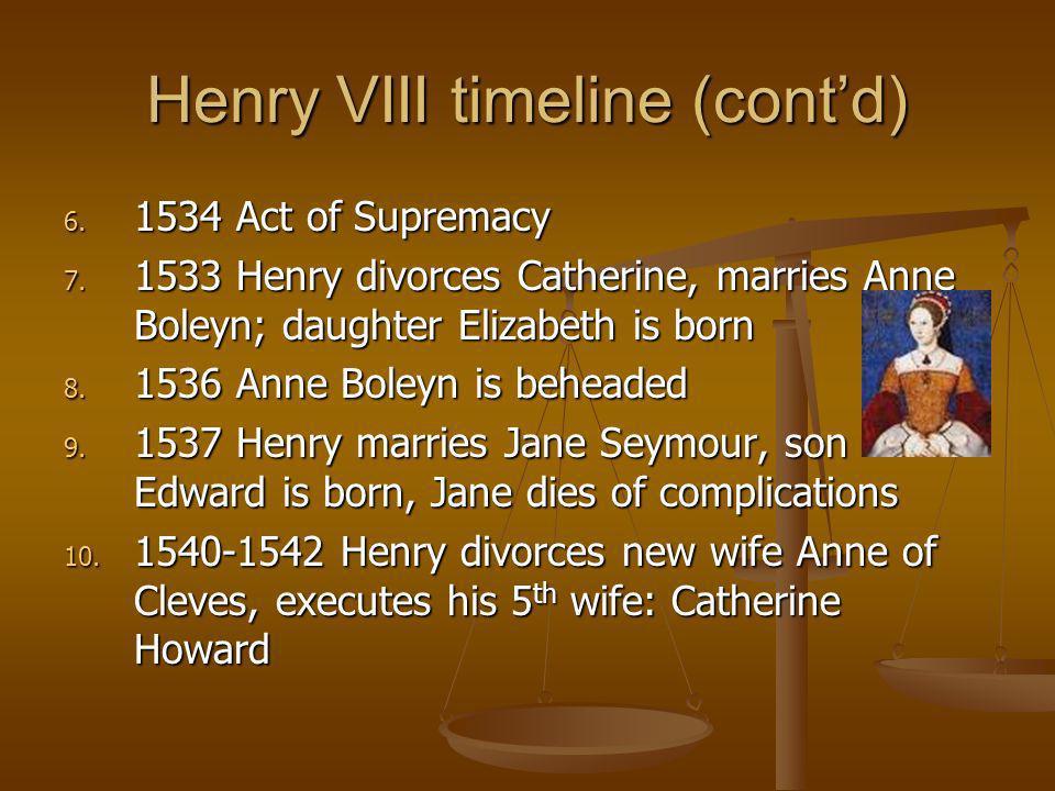 Henry VIII timeline (cont'd)