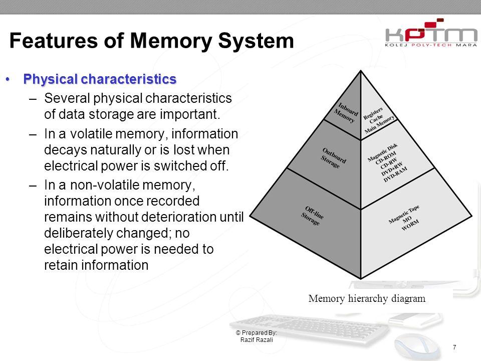 characteristics of memory system pdf