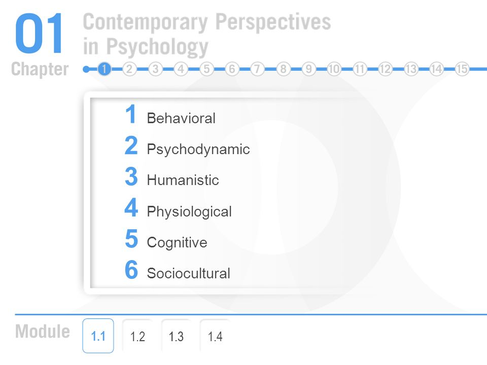 how do the four theoretical viewpoints sociocultural psychodynamic behavioral cognitive and biologic Perspectives: biological, behavioral, cognitive, humanistic, psychodynamic, sociocultural, evolutionary, and biopsychosocial having an understanding of each of these perspectives is a great way to increase your understanding of the various psychologists, theories, and disorders that you need to know.