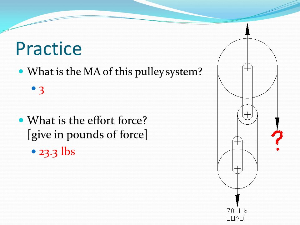 Practice 3 What is the effort force [give in pounds of force]