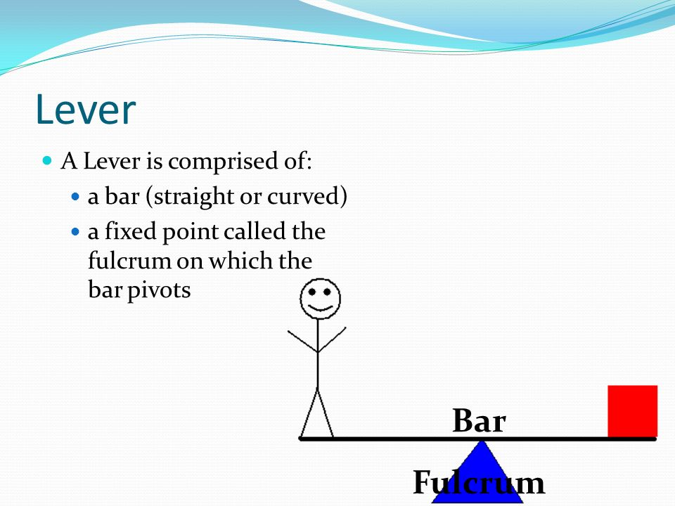 Lever Bar Fulcrum A Lever is comprised of: a bar (straight or curved)