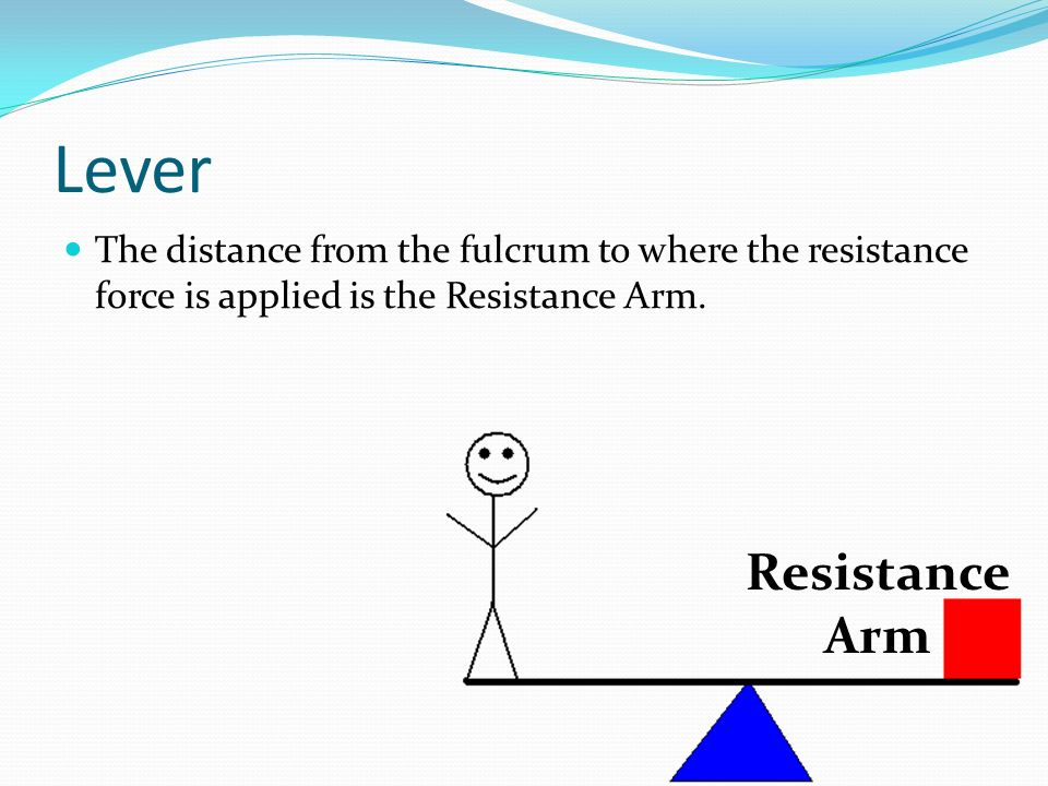 Lever The distance from the fulcrum to where the resistance force is applied is the Resistance Arm.