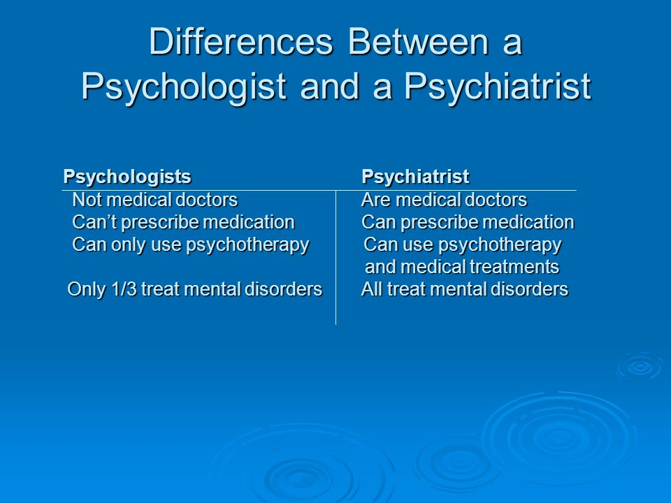 similarities differences between psychology psychiatry Statistical methods for the analysis of gender differences and similarities are reviewed,  department of psychology  genetic and developmental psychiatry.