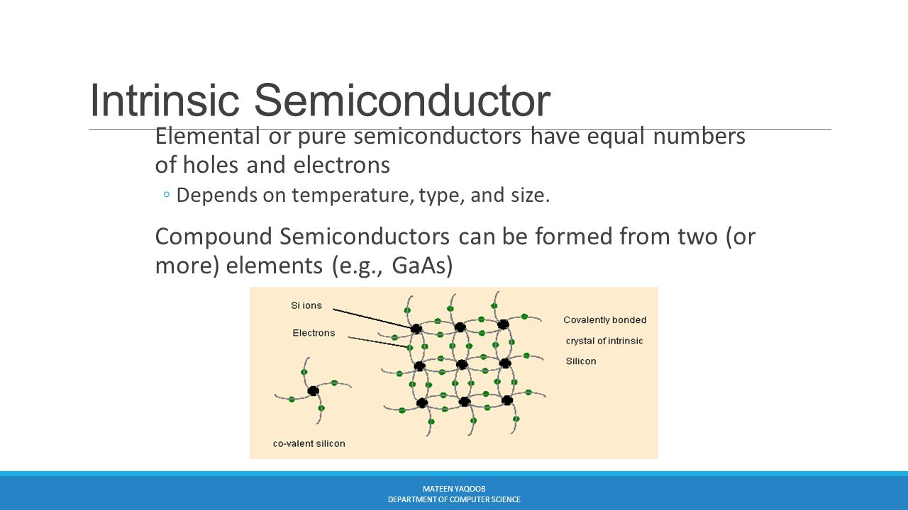 intrinsic and extrinsic semiconductors pdf