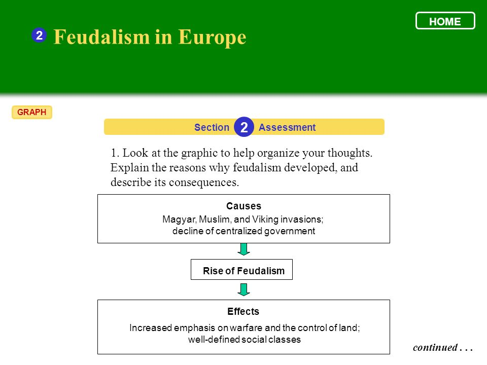 causes of decline of feudalism in Middle ages dbq source:   g the g e  e  doc the dark ages age of feudalism age of faith golden age 10 document 11.