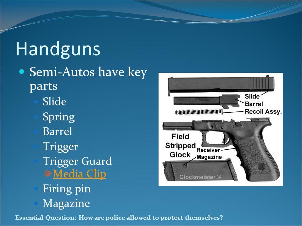 Handguns Semi-Autos have key parts Slide Spring Barrel Trigger