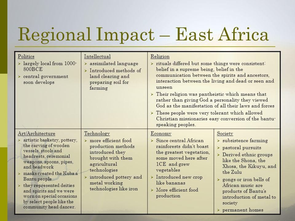 Regional Impact – East Africa