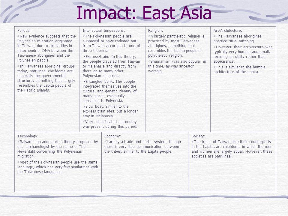 Impact: East Asia Political: