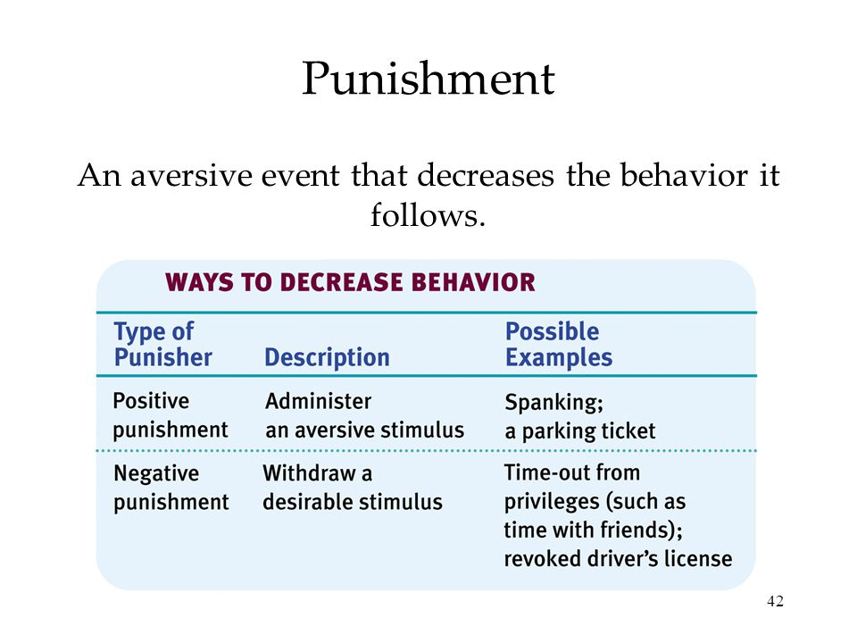 An aversive event that decreases the behavior it follows.