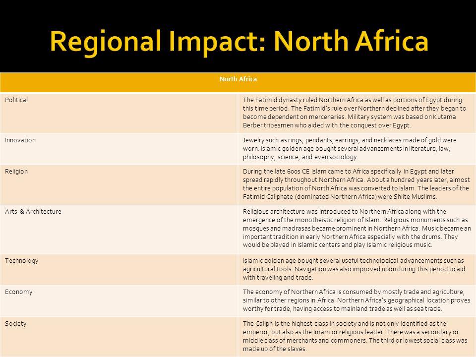 Regional Impact: North Africa