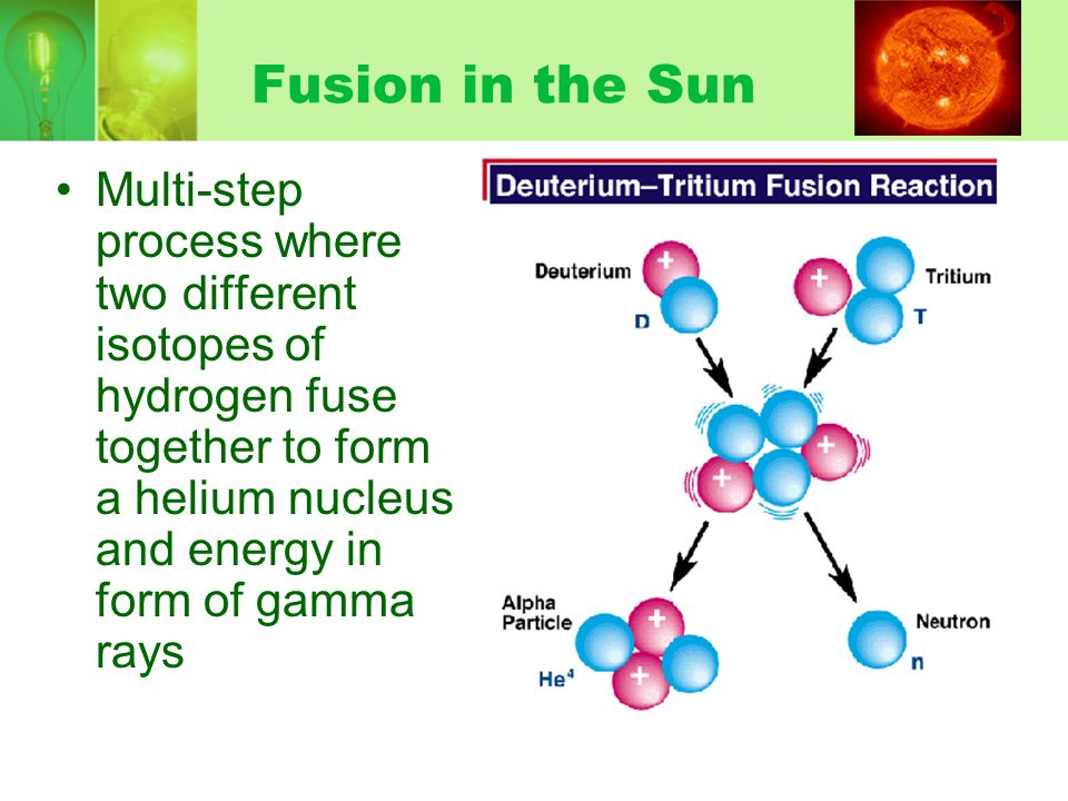 Fusion in the SunMulti-step process where two different isotopes of hydrogen fuse together to form a helium nucleus and energy in form of gamma rays.