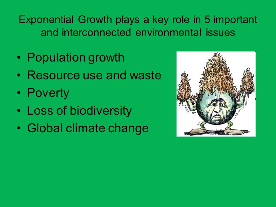 Population growth Resource use and waste Poverty Loss of biodiversity