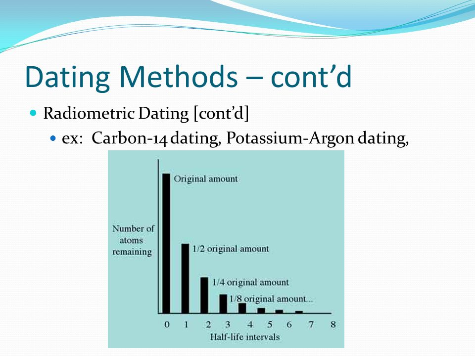 Dating Methods – cont'd
