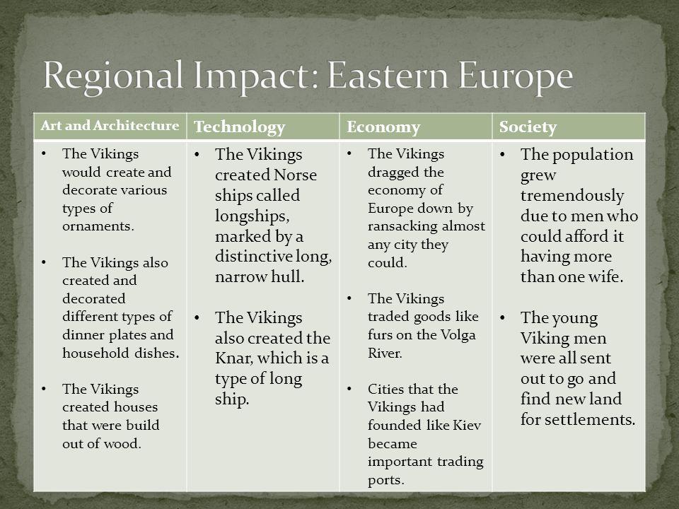 Regional Impact: Eastern Europe