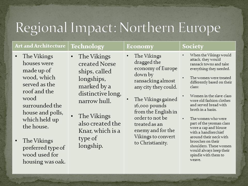 Regional Impact: Northern Europe