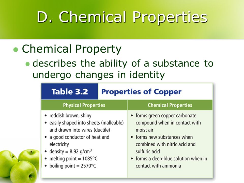 D. Chemical Properties Chemical Property