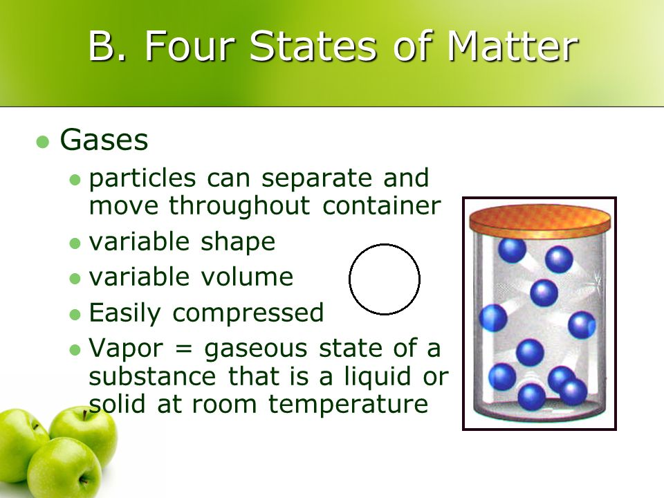 B. Four States of Matter Gases