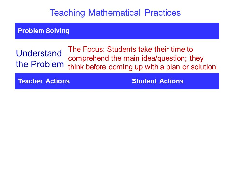 Teaching Mathematical Practices