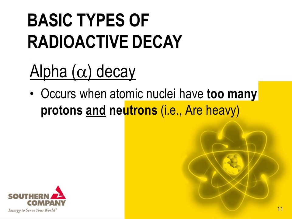 BASIC TYPES OF RADIOACTIVE DECAY