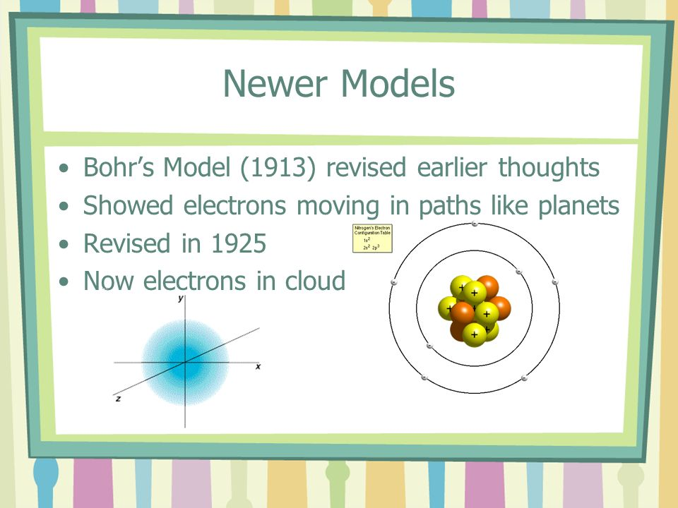 Newer Models Bohr's Model (1913) revised earlier thoughts