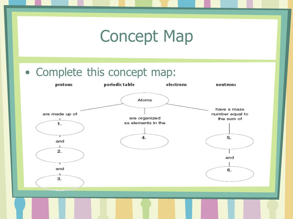 Concept Map Complete this concept map: