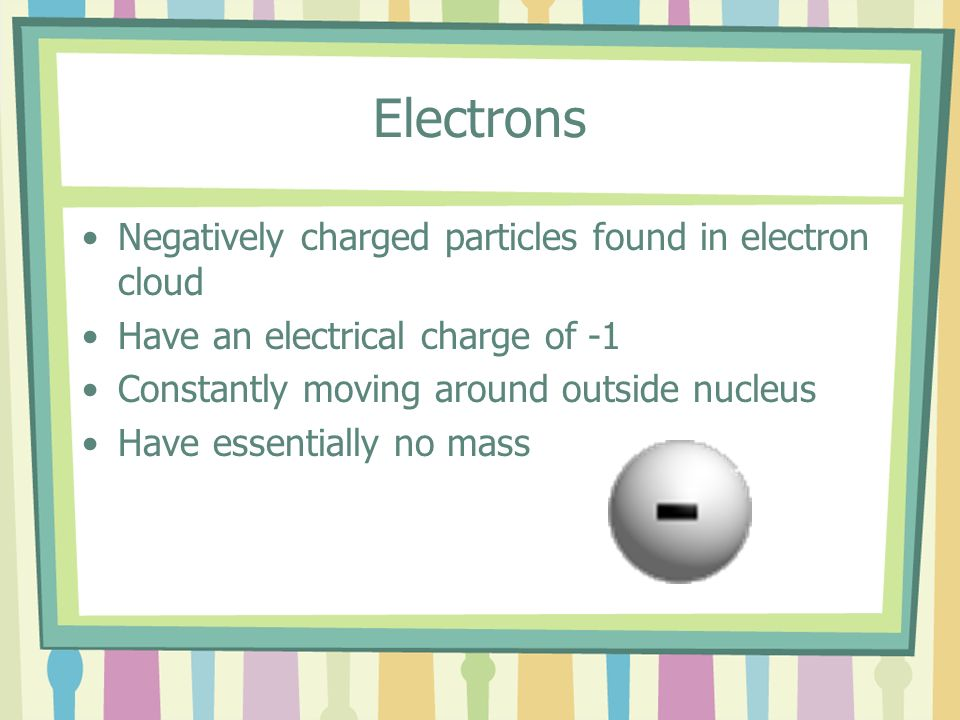 Electrons Negatively charged particles found in electron cloud