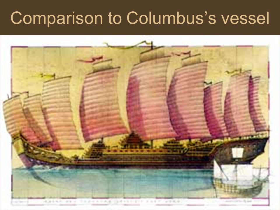 Comparison to Columbus's vessel