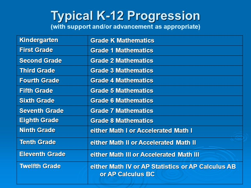 Typical K-12 Progression (with support and/or advancement as appropriate)