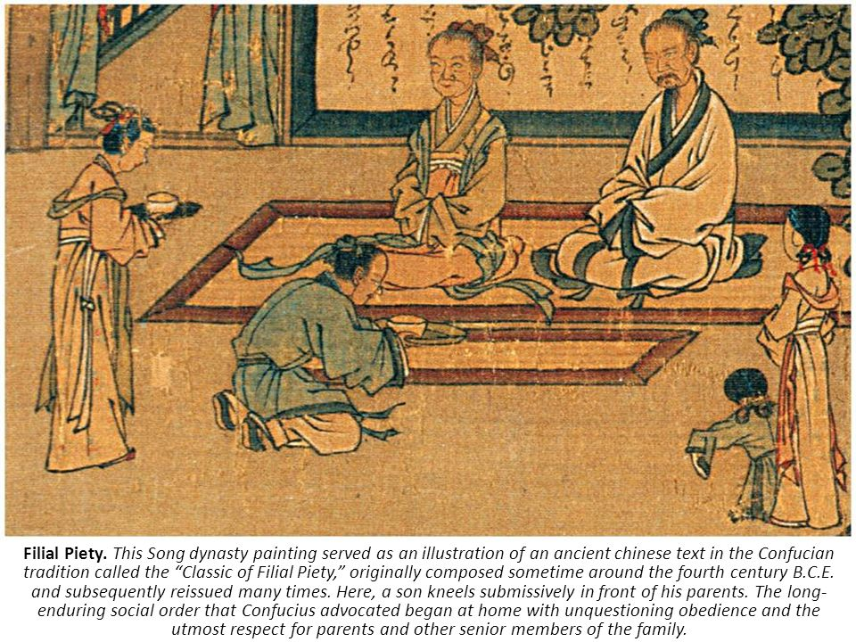 an analysis of confuciuss views on humanity filial piety and government To prove just how important filial piety was, confucius taught it as being one of the roots to humanity in 1 of the analects, you-thus said,  filial piety and brotherly respect are he root of humanity den).