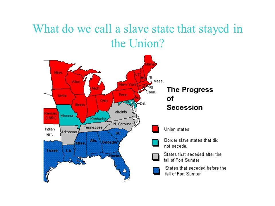 What do we call a slave state that stayed in the Union