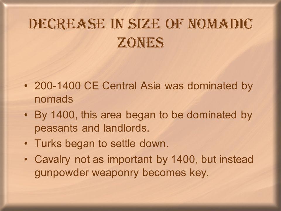 Decrease in Size of Nomadic Zones