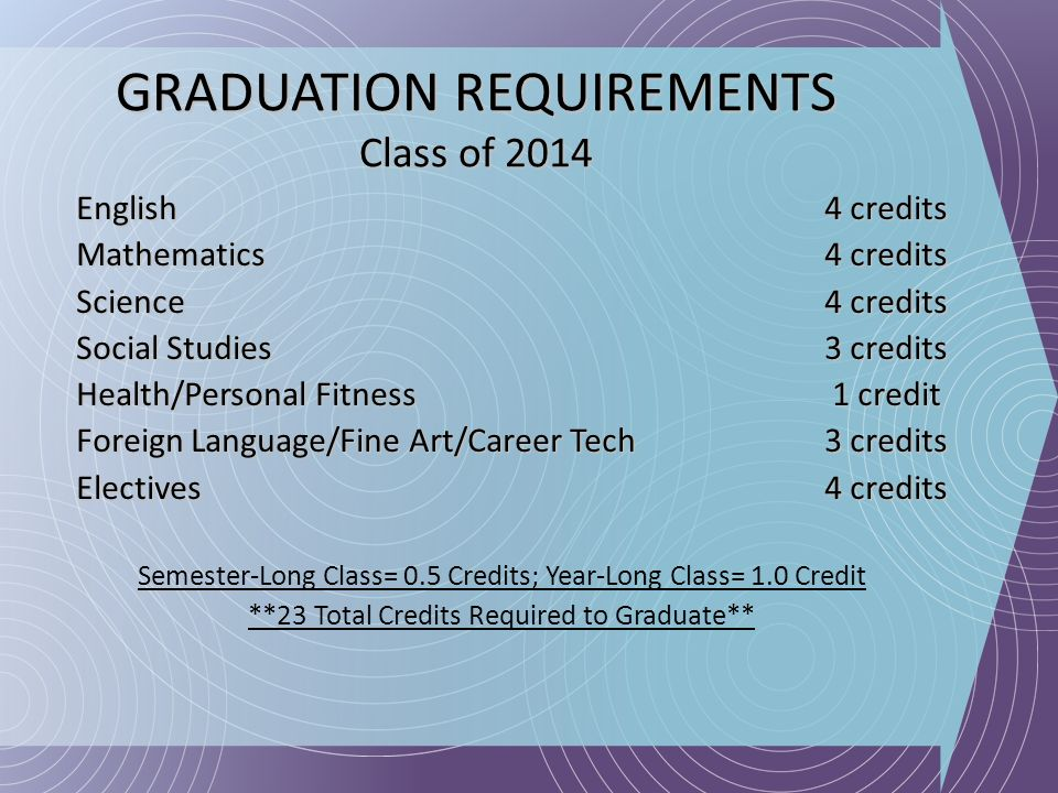 GRADUATION REQUIREMENTS Class of 2014