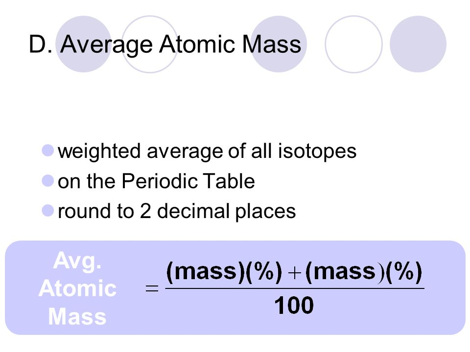 D. Average Atomic Mass Avg. Atomic Mass