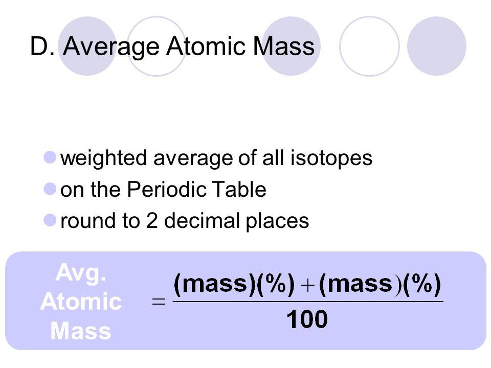 D. Average Atomic Mass Avg. Atomic Mass