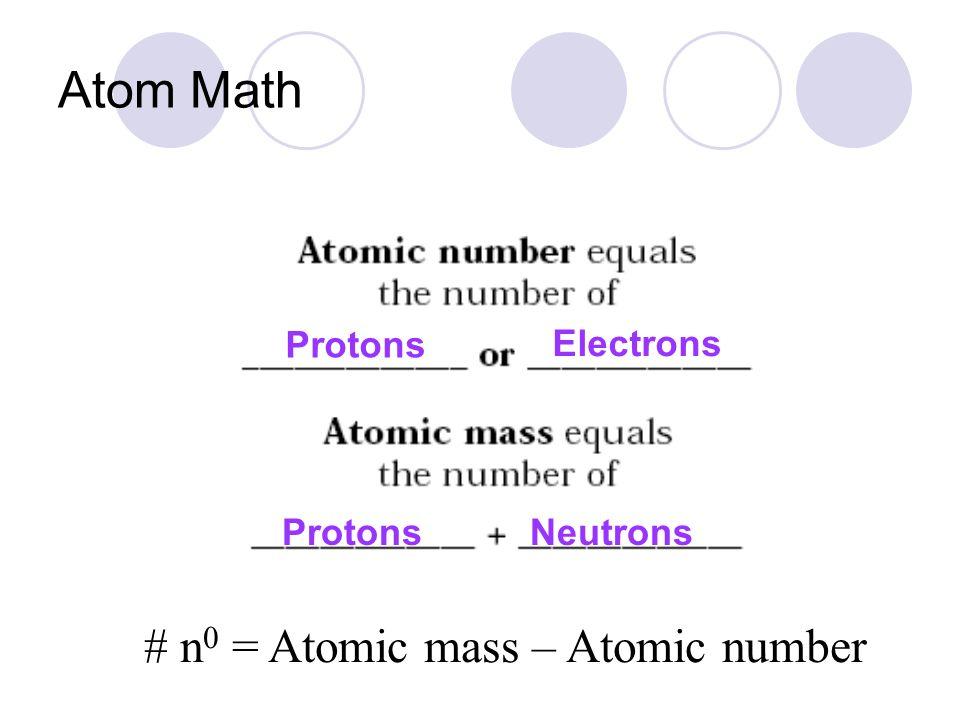 Atom Math # n0 = Atomic mass – Atomic number Protons Electrons Protons