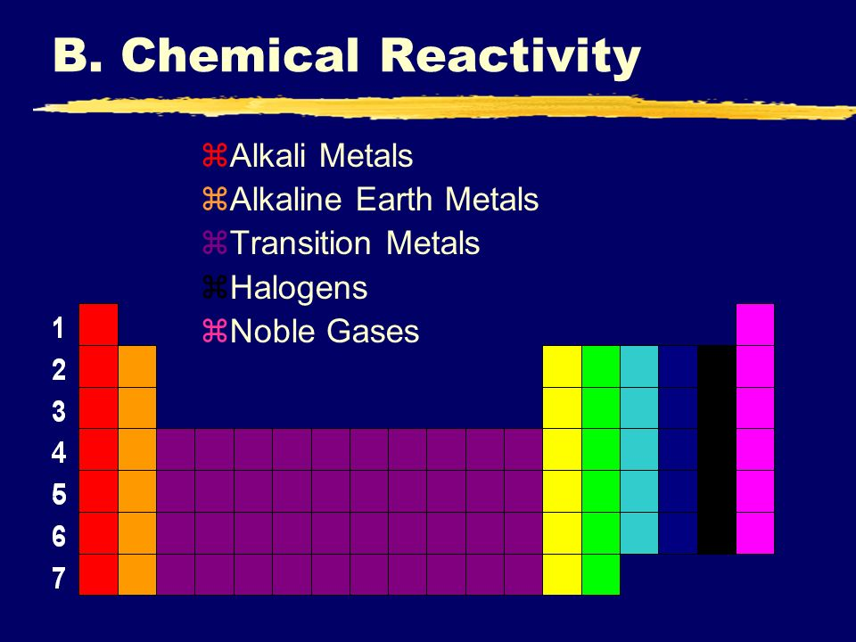 B. Chemical Reactivity Alkali Metals Alkaline Earth Metals