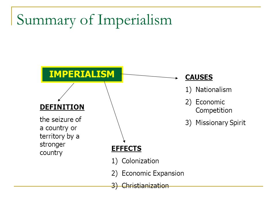 Summary of Imperialism