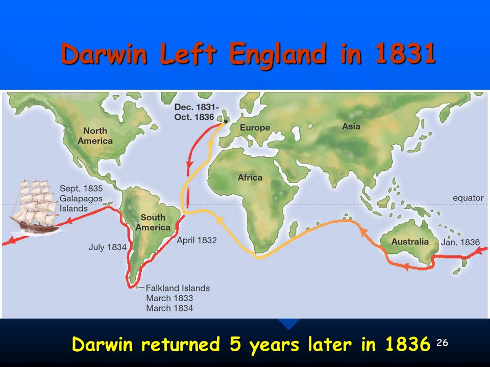 Darwin returned 5 years later in 1836