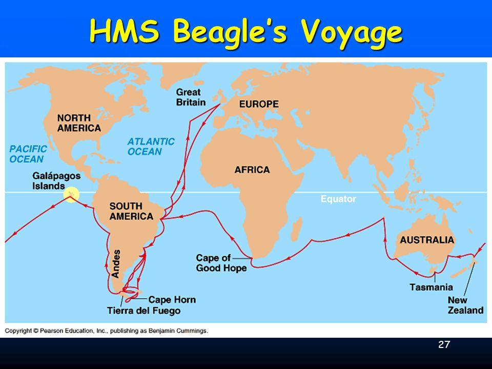 HMS Beagle's Voyage