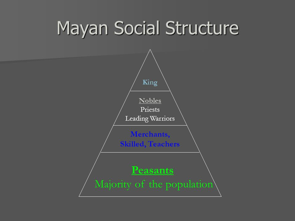 Mayan Social Structure
