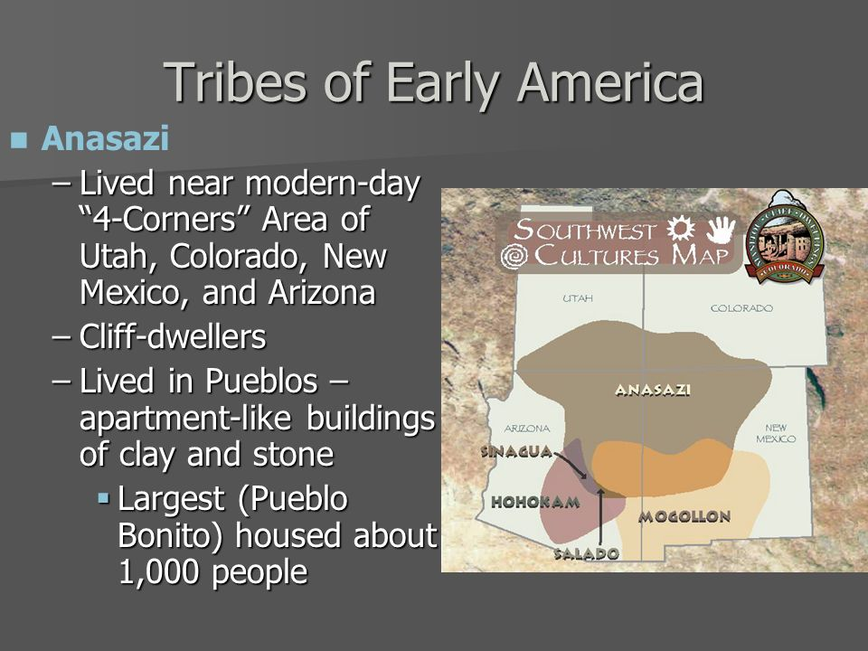 Tribes of Early America