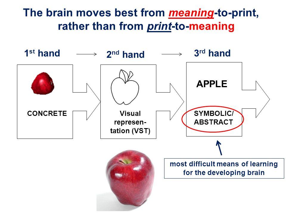 Brain focus medicine picture 1