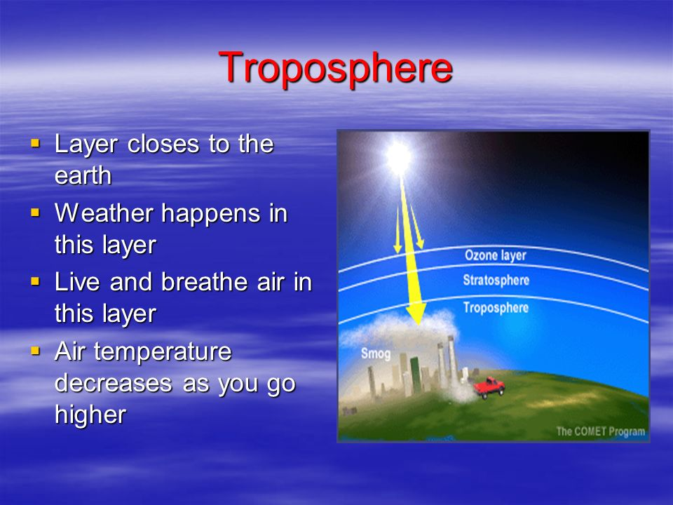 Troposphere Layer closes to the earth Weather happens in this layer