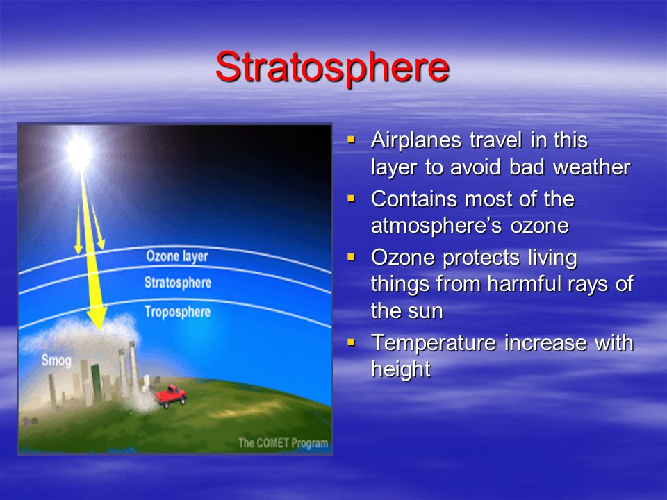 Stratosphere Airplanes travel in this layer to avoid bad weather
